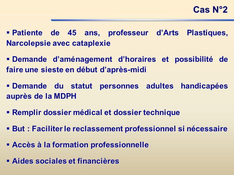 Cas N°2 Patiente de 45 ans, professeur d'Arts Plastiques, Narcolepsie avec cataplexie.