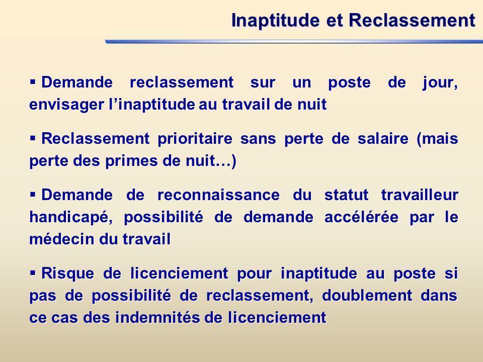 Inaptitude et Reclassement