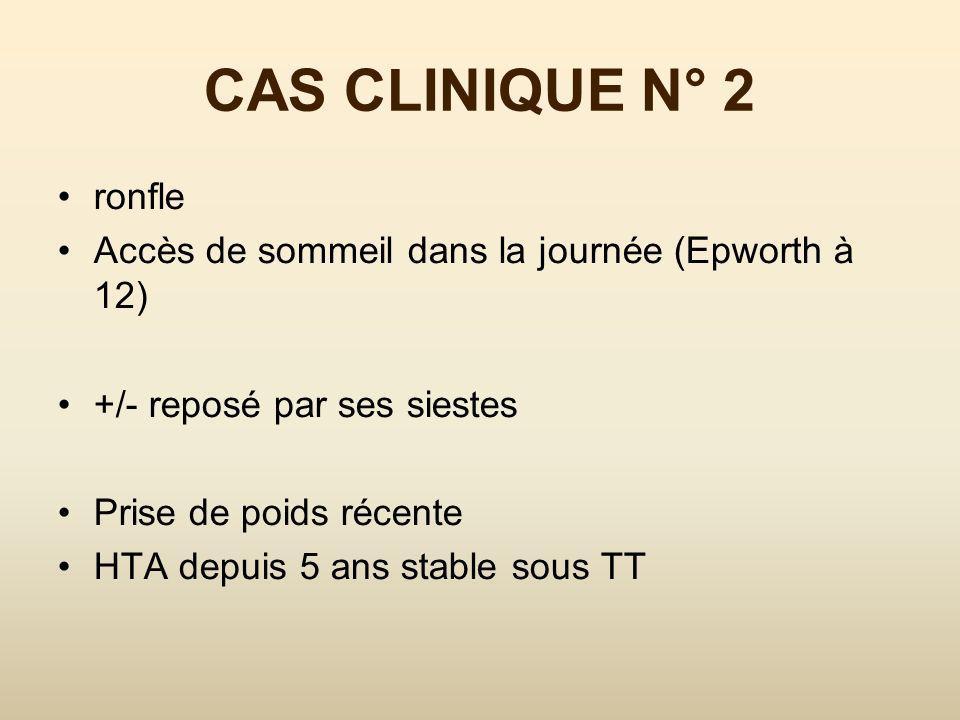 CAS CLINIQUE N° 2 ronfle. Accès de sommeil dans la journée (Epworth à 12) +/- reposé par ses siestes.
