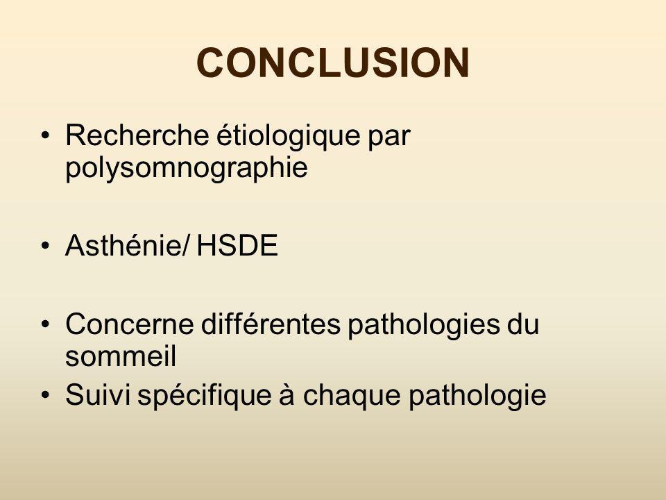 CONCLUSION Recherche étiologique par polysomnographie Asthénie/ HSDE
