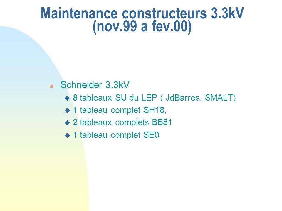 Maintenance constructeurs 3.3kV (nov.99 a fev.00)