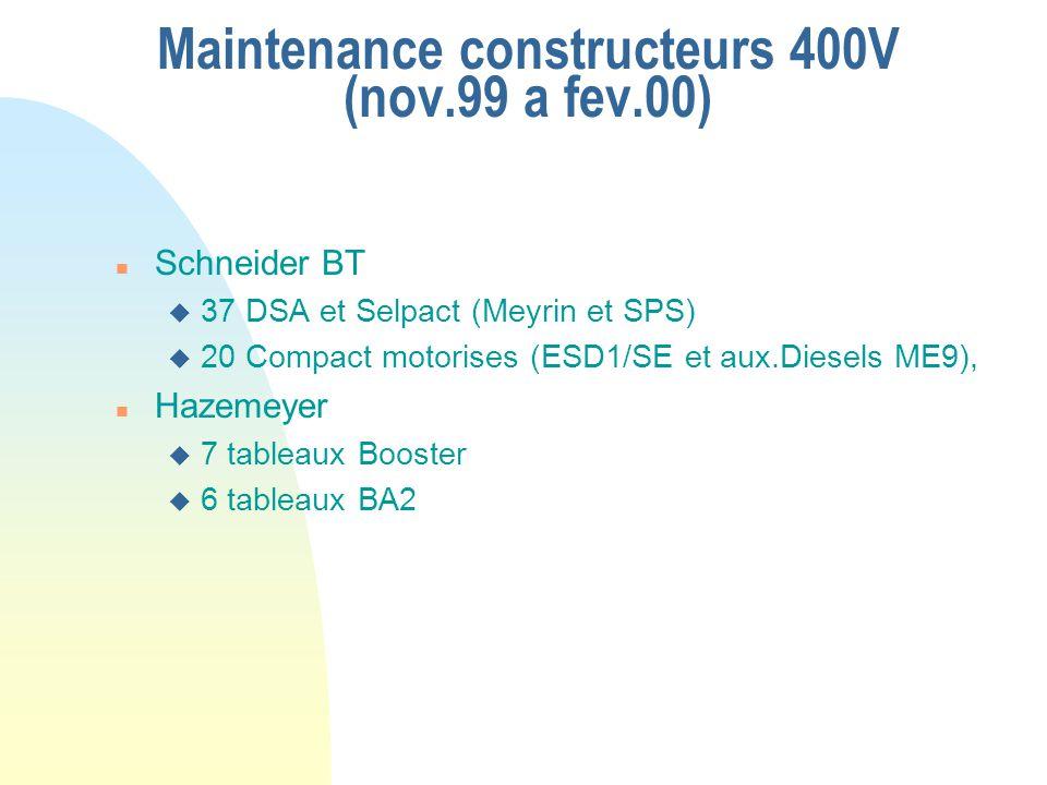 Maintenance constructeurs 400V (nov.99 a fev.00)