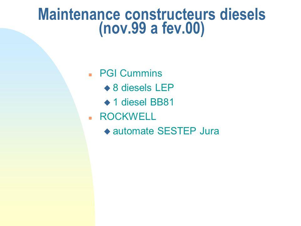 Maintenance constructeurs diesels (nov.99 a fev.00)