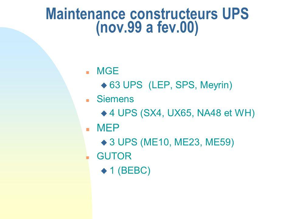 Maintenance constructeurs UPS (nov.99 a fev.00)