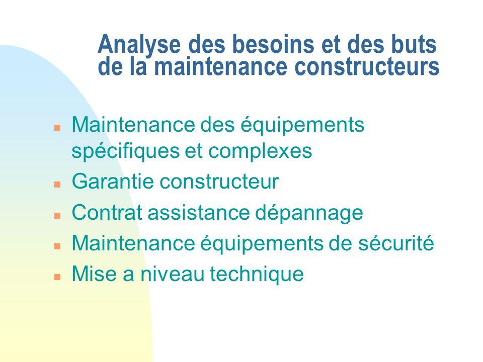 Analyse des besoins et des buts de la maintenance constructeurs