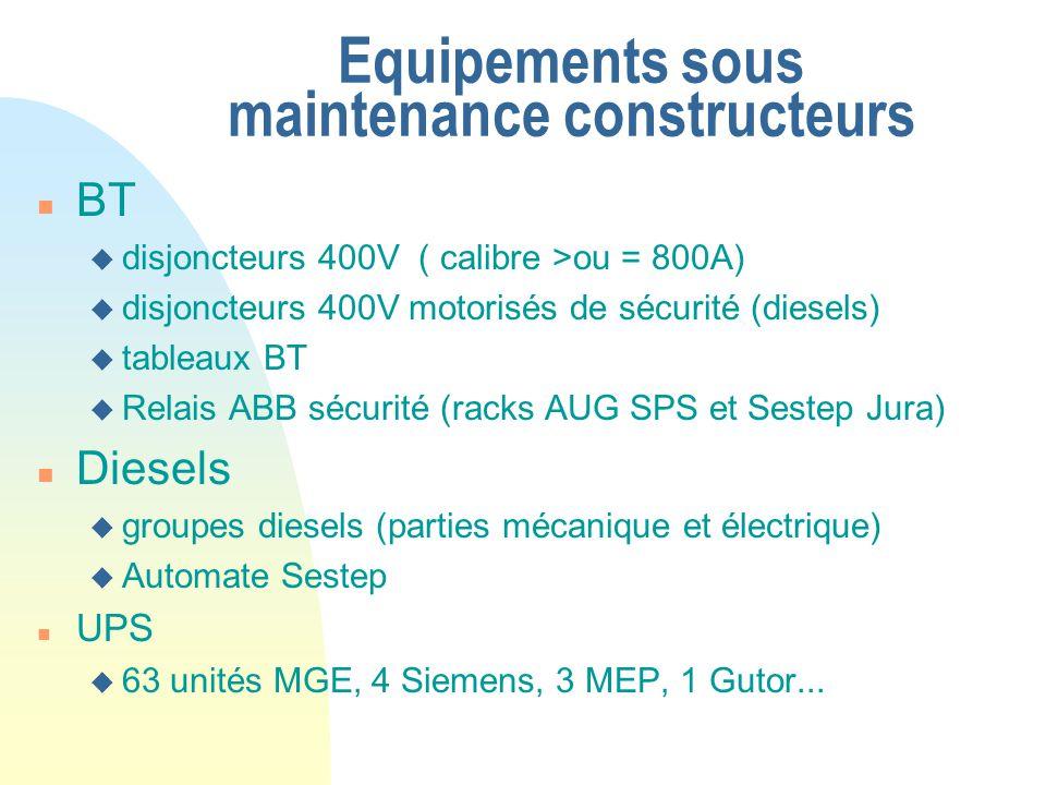 Equipements sous maintenance constructeurs