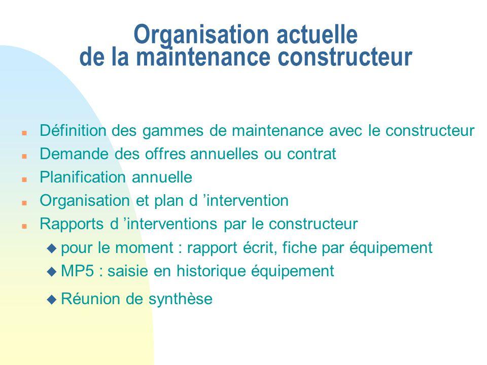 Organisation actuelle de la maintenance constructeur