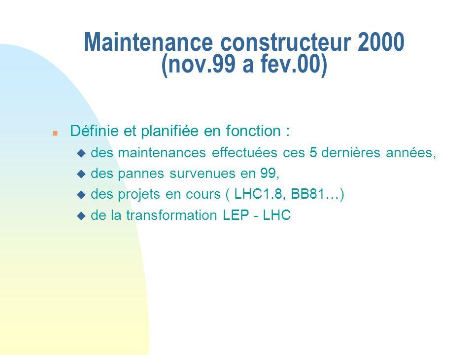Maintenance constructeur 2000 (nov.99 a fev.00)