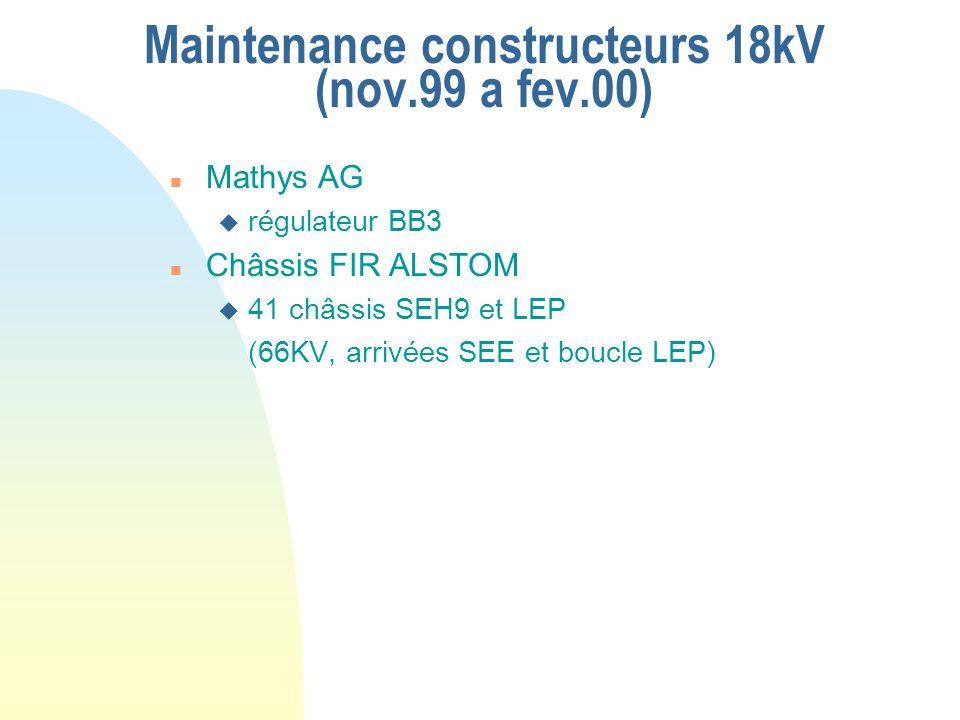Maintenance constructeurs 18kV (nov.99 a fev.00)