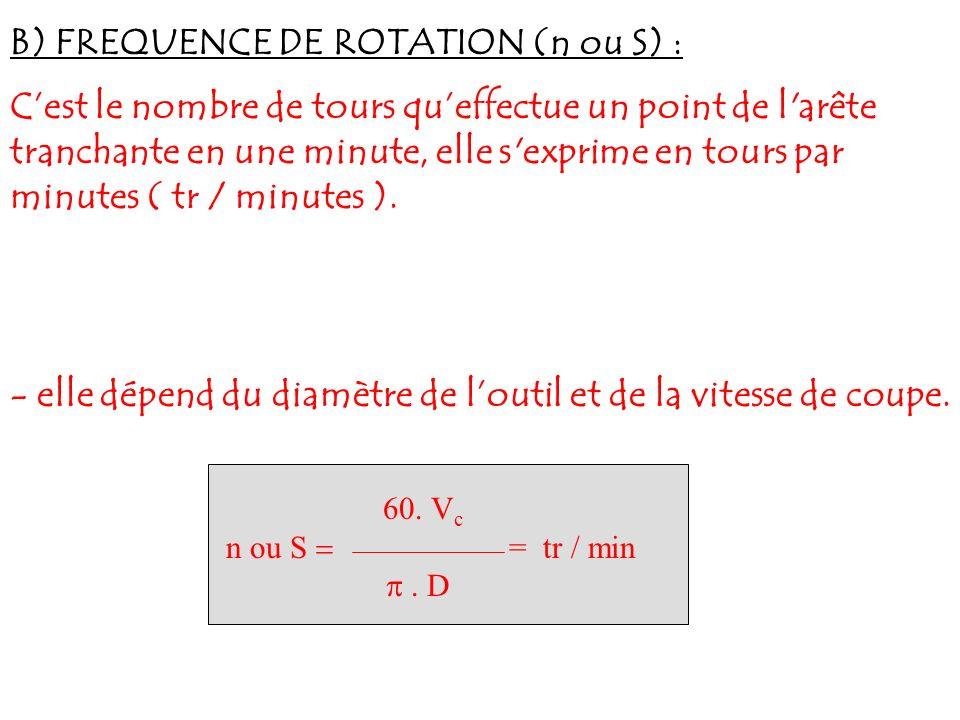 B) FREQUENCE DE ROTATION (n ou S) :