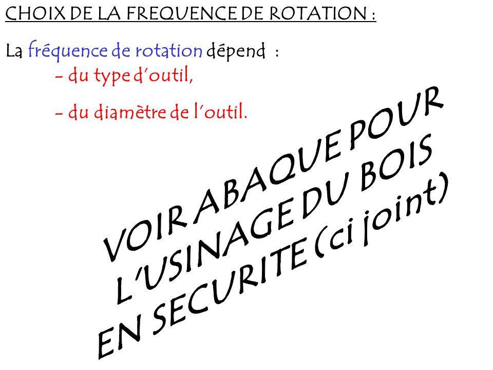 CHOIX DE LA FREQUENCE DE ROTATION :