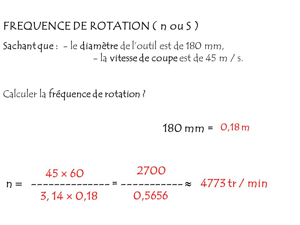 FREQUENCE DE ROTATION ( n ou S )
