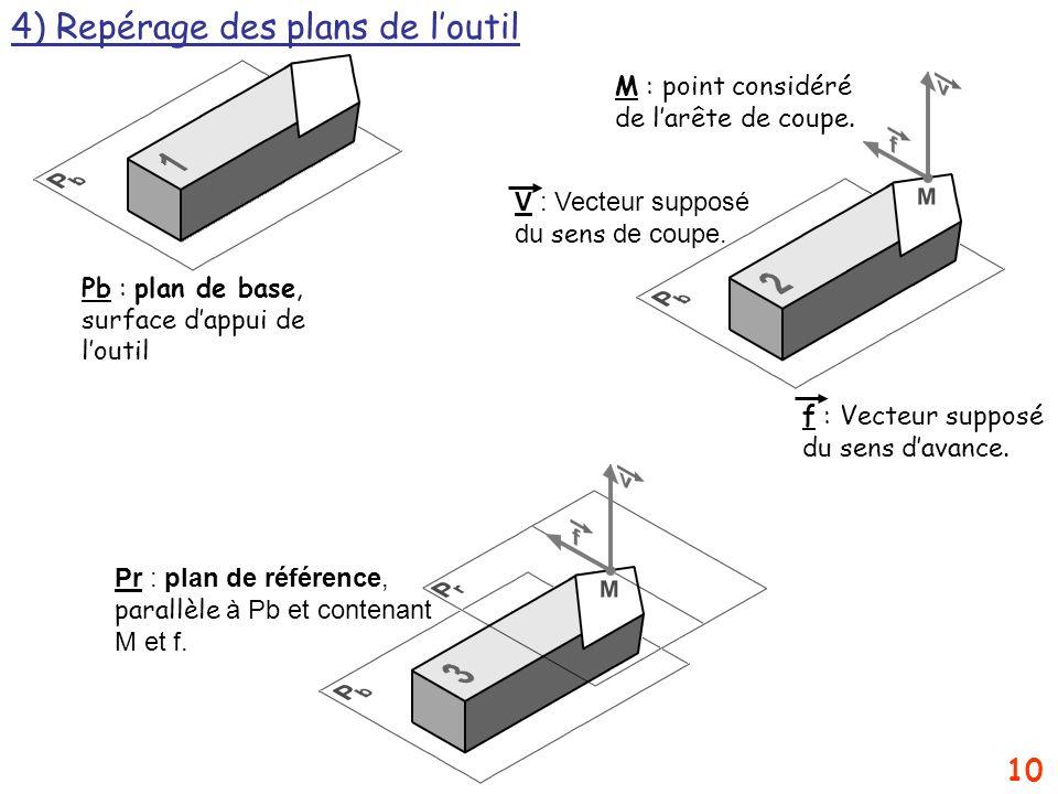 4) Repérage des plans de l'outil