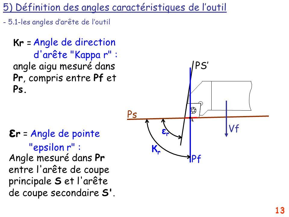 εr = 5) Définition des angles caractéristiques de l'outil Кr =