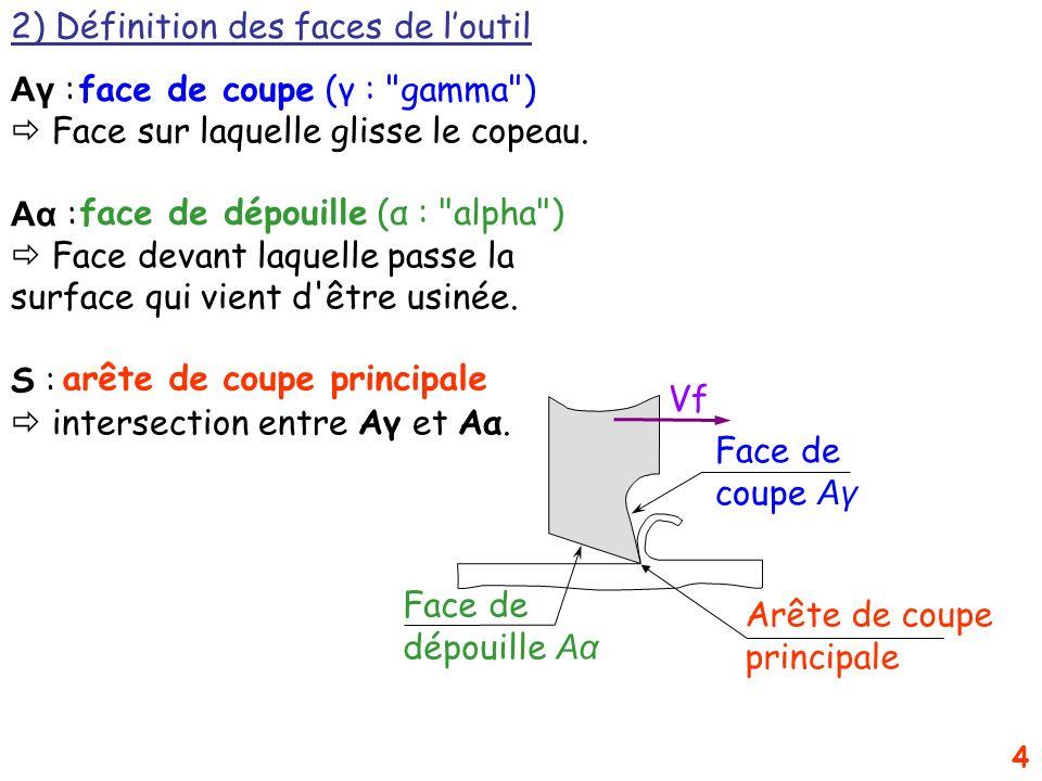 2) Définition des faces de l'outil