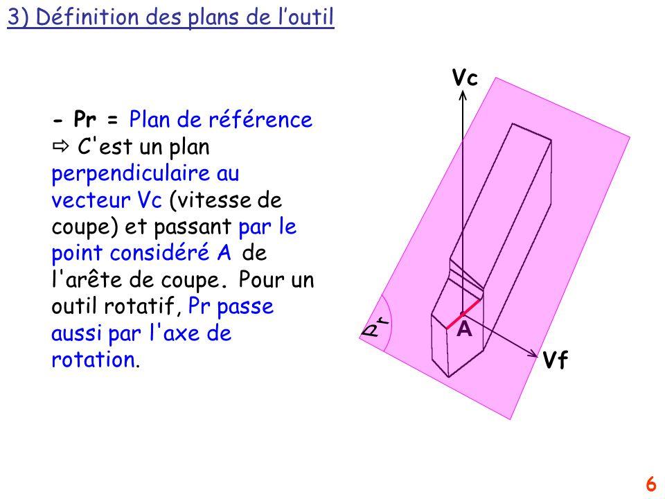 3) Définition des plans de l'outil