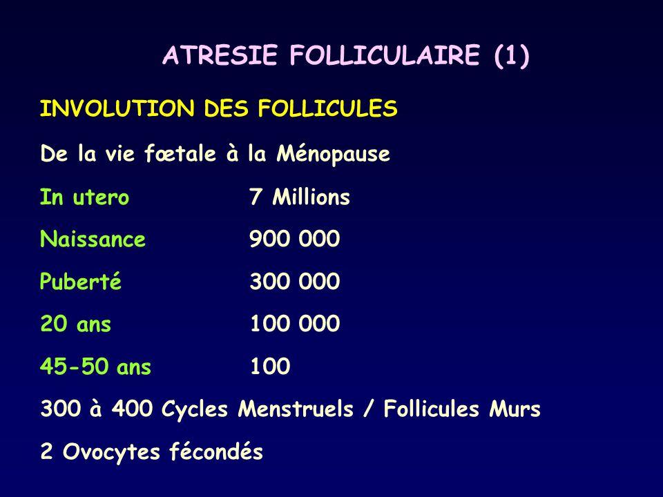 ATRESIE FOLLICULAIRE (1)