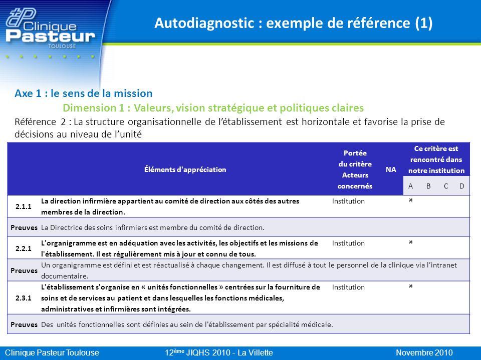 Autodiagnostic : exemple de référence (1)