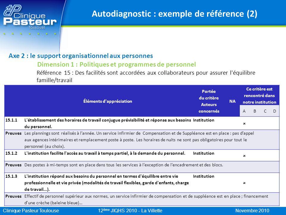 Autodiagnostic : exemple de référence (2)