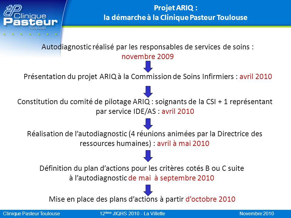 la démarche à la Clinique Pasteur Toulouse