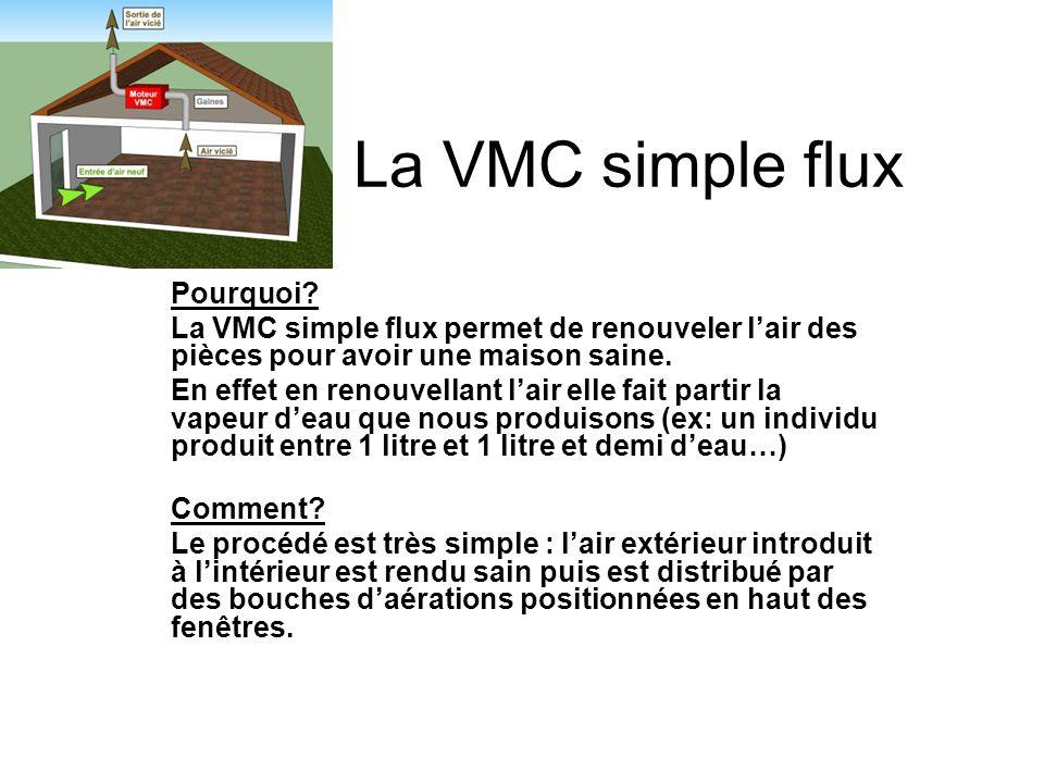 La VMC simple flux Pourquoi