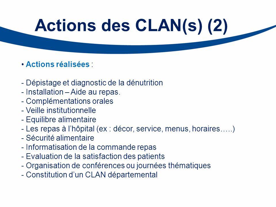 Actions des CLAN(s) (2) Actions réalisées :
