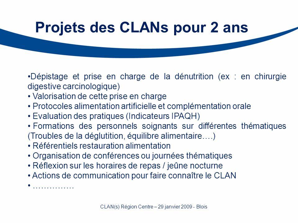 Projets des CLANs pour 2 ans