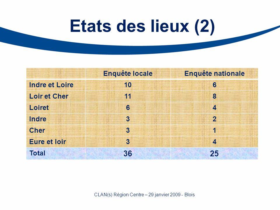 CLAN(s) Région Centre – 29 janvier 2009 - Blois