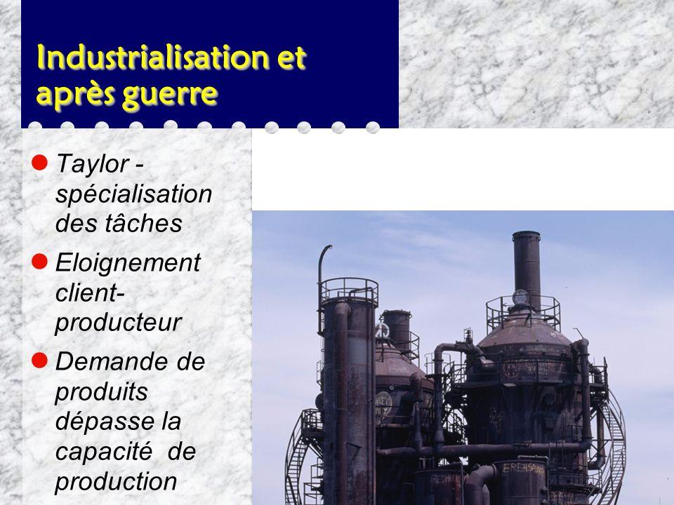 Industrialisation et après guerre