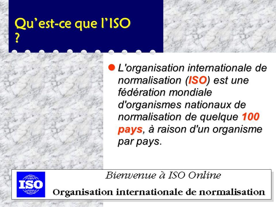 Qu'est-ce que l'ISO