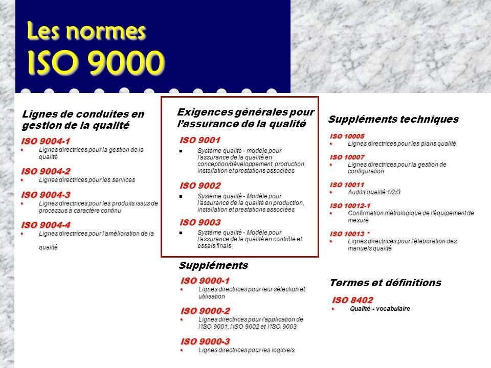 Les normes ISO 9000 Lignes de conduites en gestion de la qualité