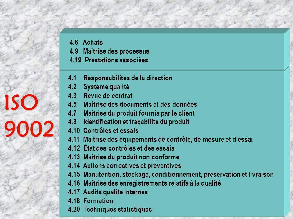 ISO 9002 4.6 Achats 4.9 Maîtrise des processus