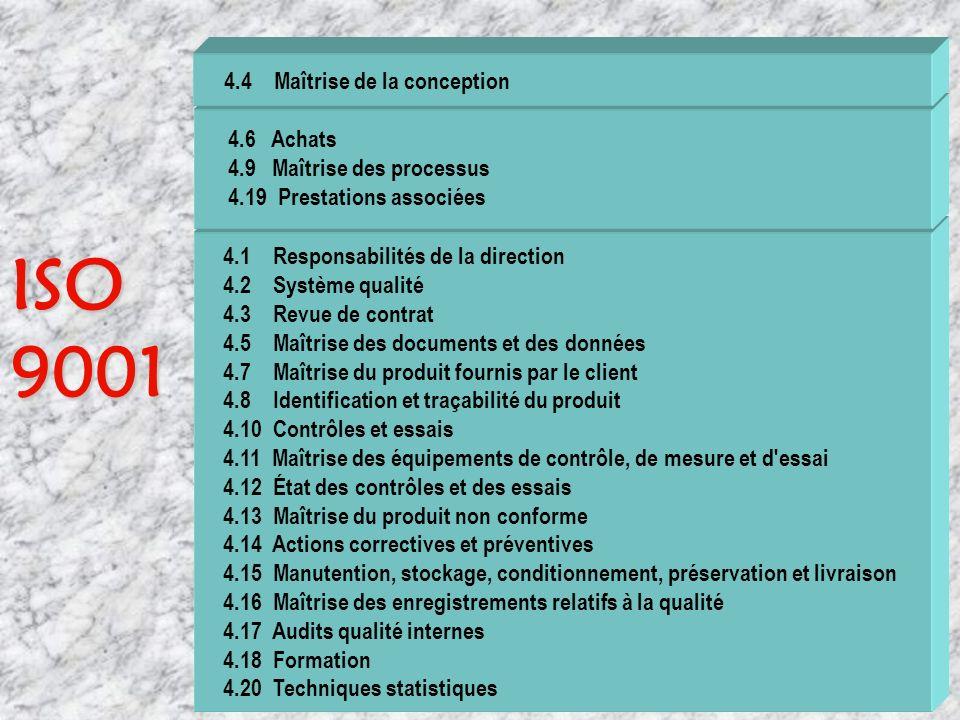 ISO 9001 4.4 Maîtrise de la conception 4.6 Achats