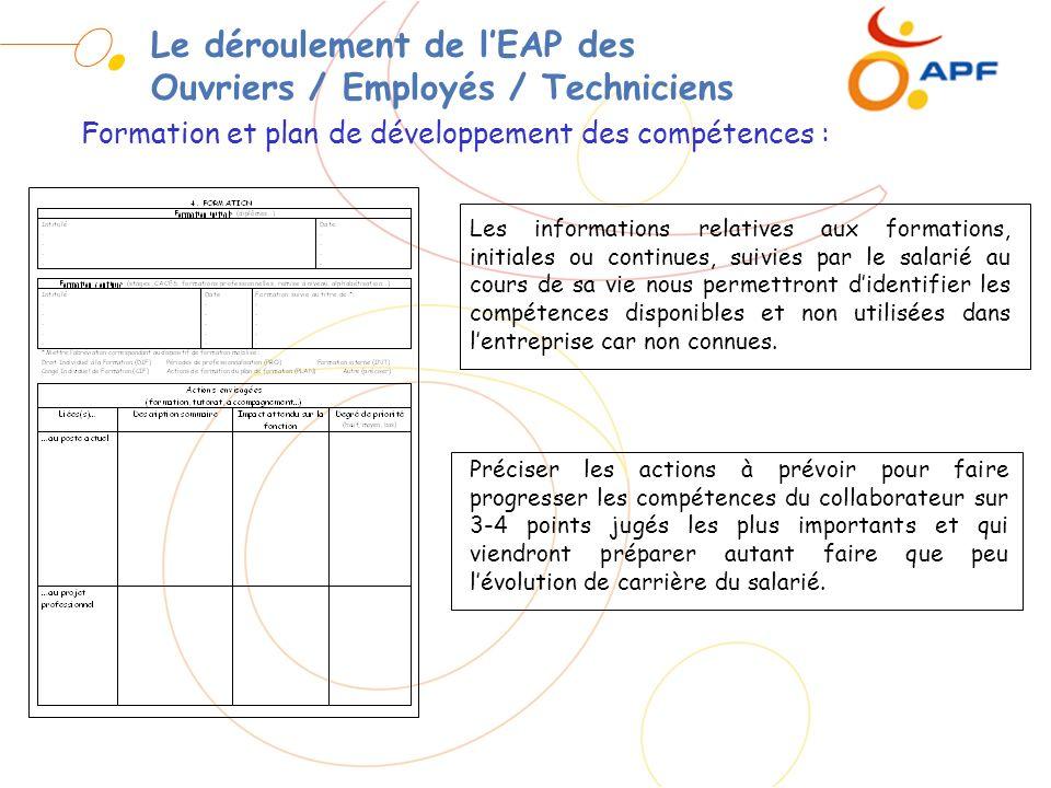 Le déroulement de l'EAP des Ouvriers / Employés / Techniciens