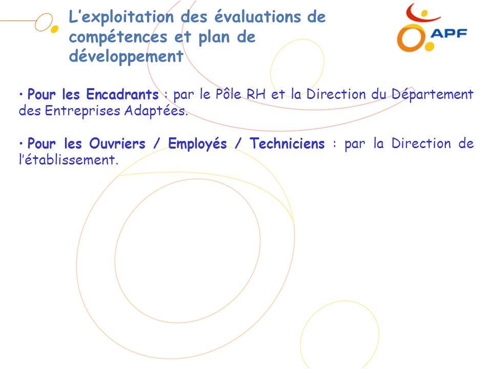 L'exploitation des évaluations de compétences et plan de développement