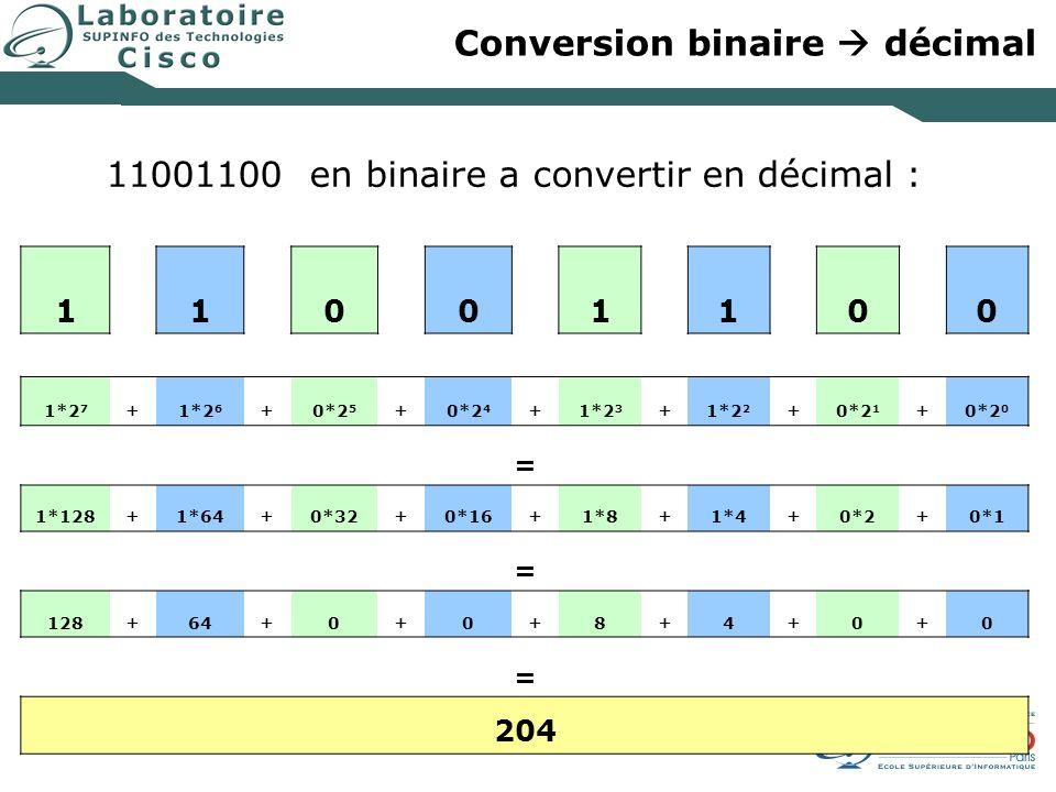 Conversion binaire  décimal
