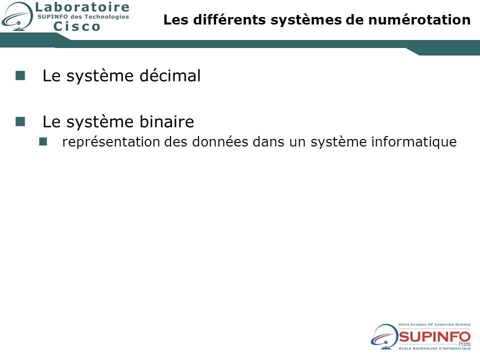 Les différents systèmes de numérotation