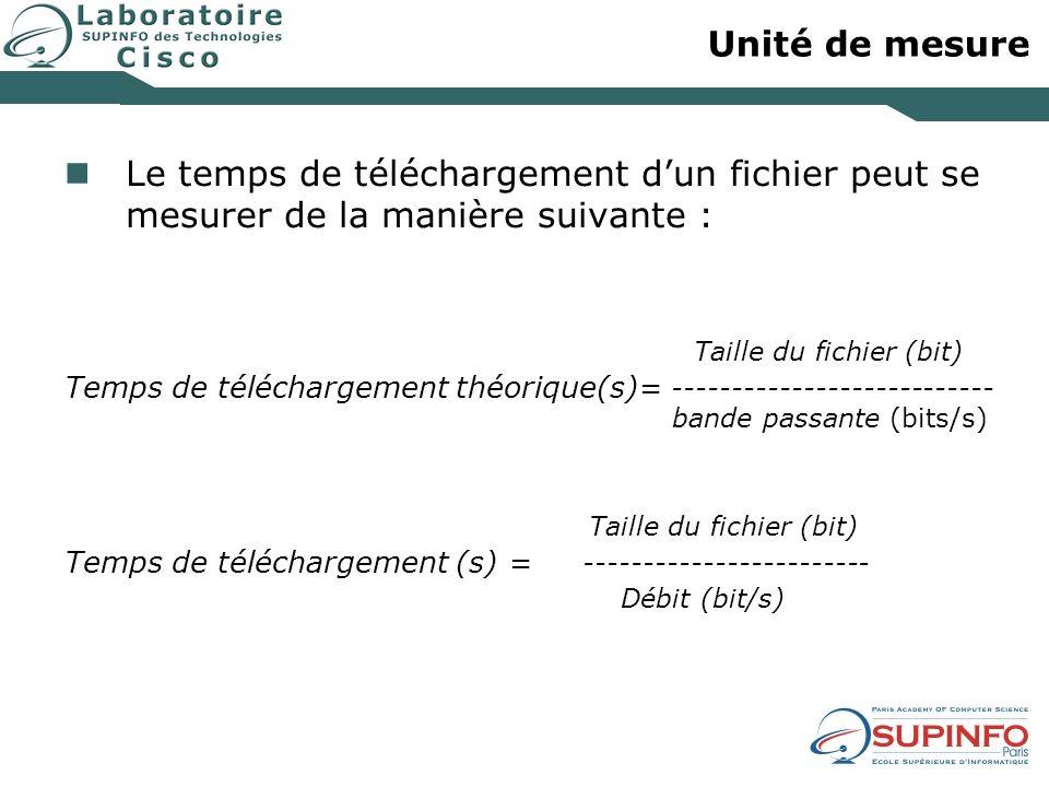 Unité de mesureLe temps de téléchargement d'un fichier peut se mesurer de la manière suivante : Taille du fichier (bit)