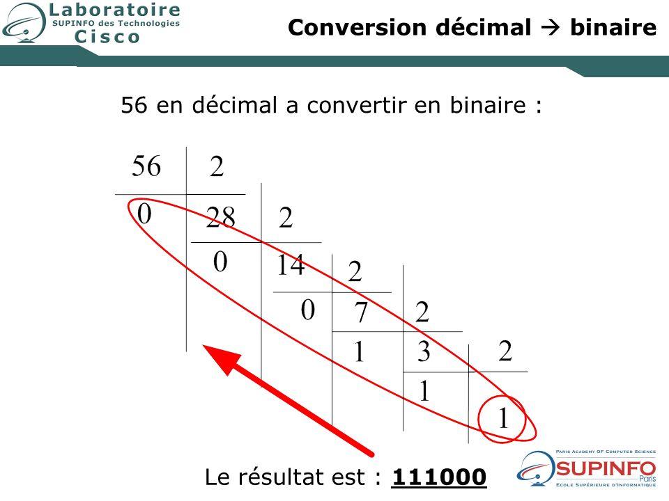 Conversion décimal  binaire