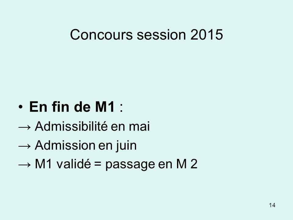 Concours session 2015 En fin de M1 : Admissibilité en mai