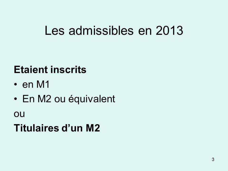 Les admissibles en 2013 Etaient inscrits en M1 En M2 ou équivalent ou