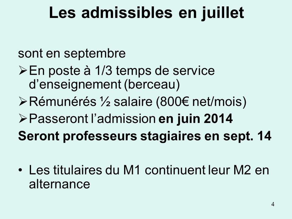 Les admissibles en juillet