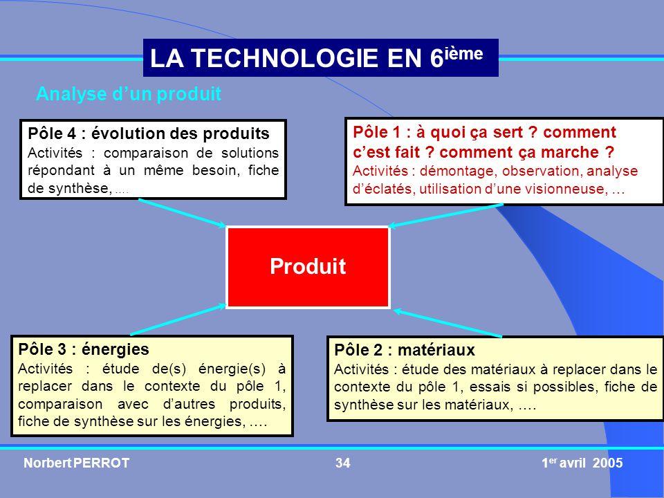 Produit Analyse d'un produit Pôle 4 : évolution des produits
