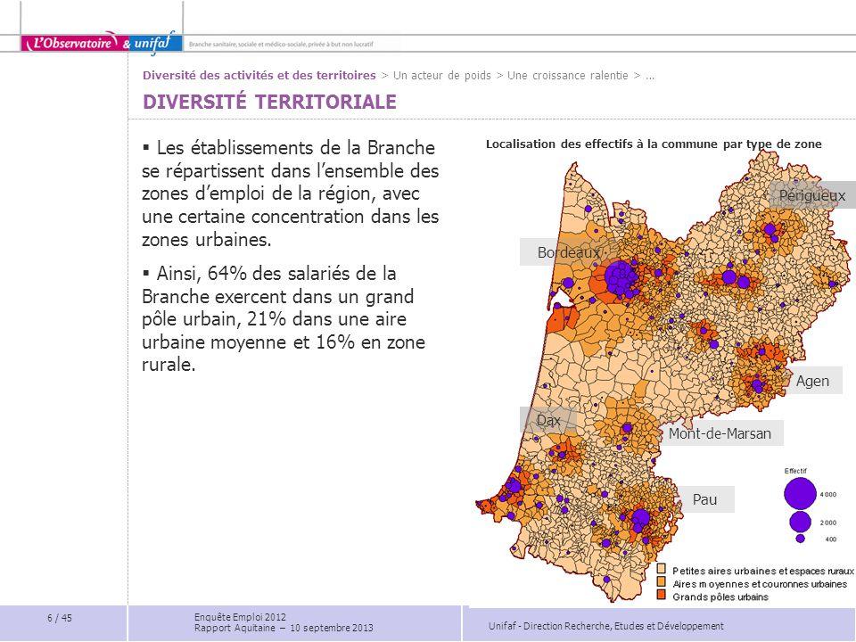 Diversité territoriale