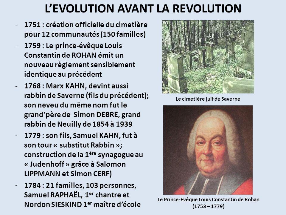 L'EVOLUTION AVANT LA REVOLUTION