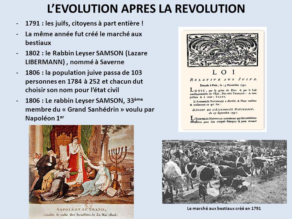 L'EVOLUTION APRES LA REVOLUTION
