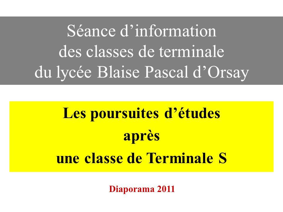 Les poursuites d'études une classe de Terminale S