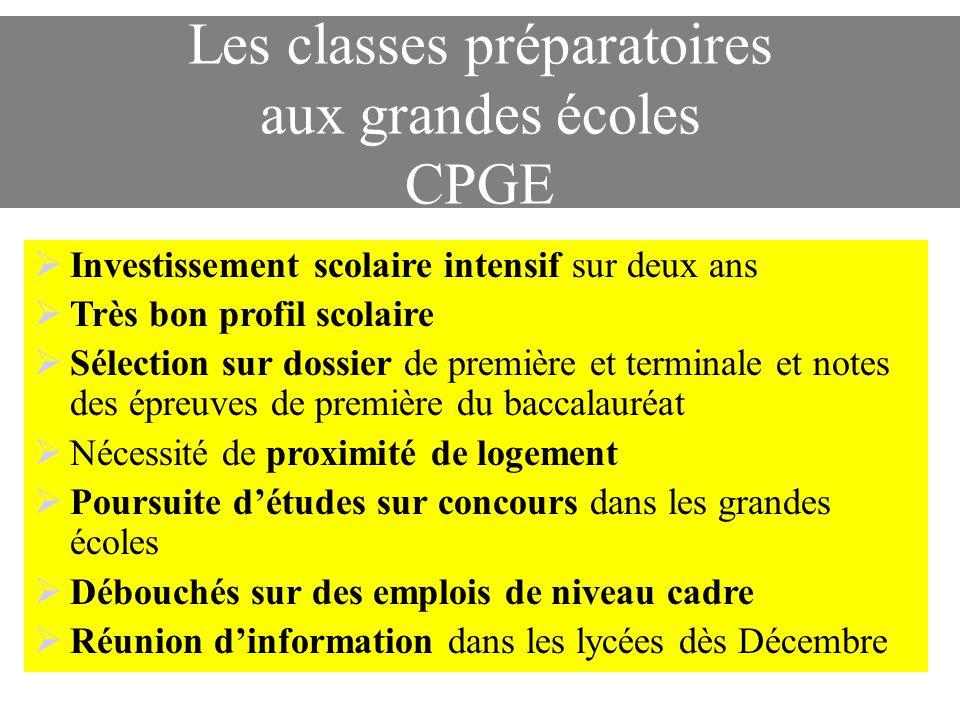 Les classes préparatoires
