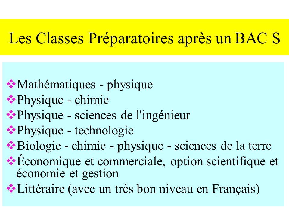 Les Classes Préparatoires après un BAC S