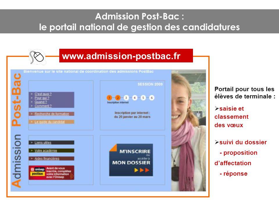 le portail national de gestion des candidatures